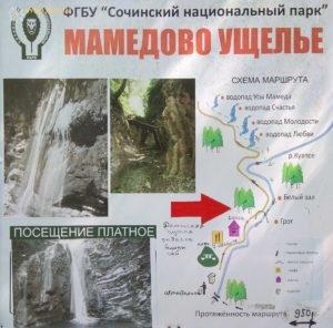 Схема верхней тропы Мамедова ущелья